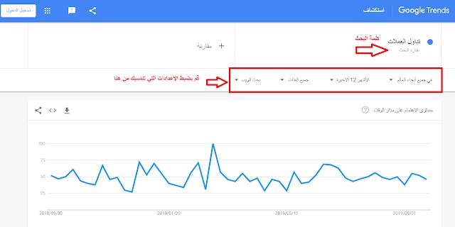 عبارة بحث في مؤشرات جوجل