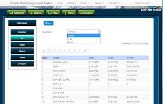 sistem-informasi-monitoring-power-meter-all