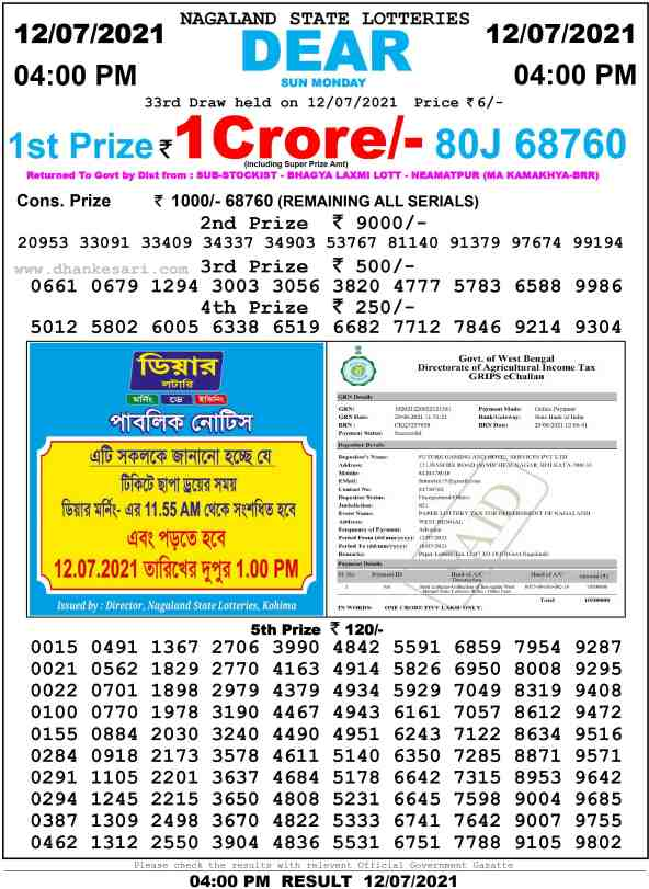 lottery sambad 12 7 2021 lottery result 4pm