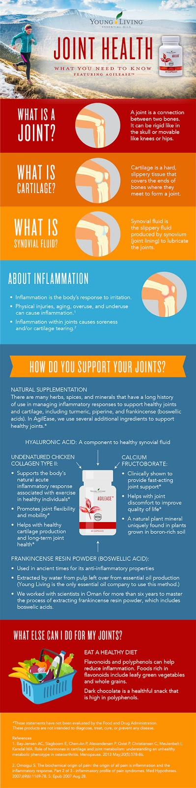 Keeping our Joints Healthy