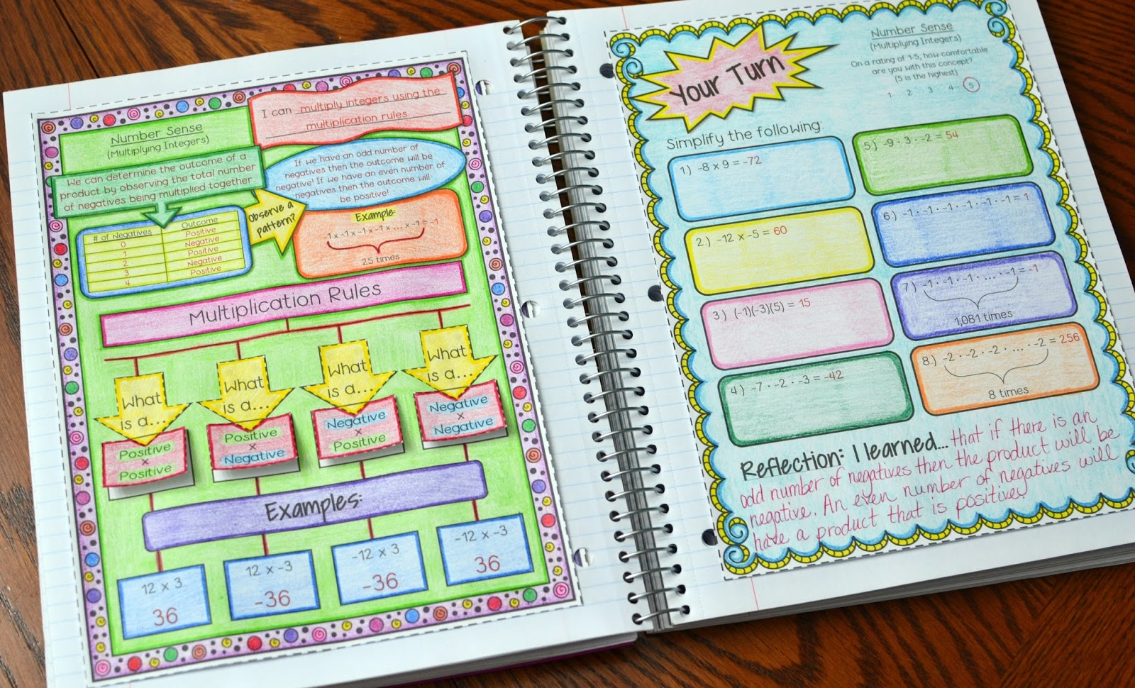 how to create interactive notebooks