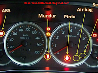 Fungsi 12 Macam Indikator Jenis Mobil Panel Instrumen