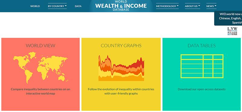 台灣平均收入與世界國家平均薪資收入趨勢: 從1977-2016年 World Top Incomes 計算方式與算法教學說明 (成長率,年齡,經常性薪資,定義,貧富差距,average income Taiwan,US,Japan,Korea)1