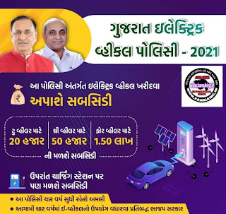 ELECTRIC VEHICLES SUBSIDY GUJARAT FORM, LINK AND FULL INFORMATION IN GUJARATI