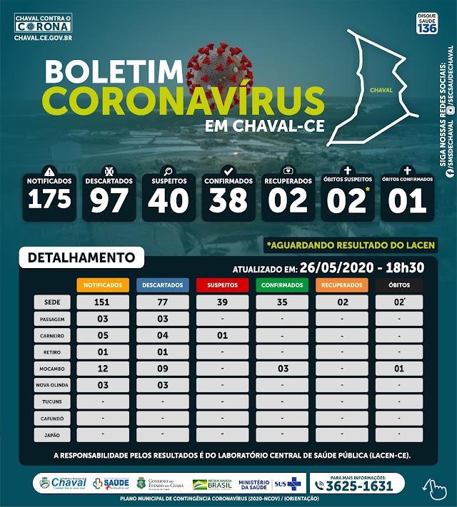 Boletim Epidemiológico de Chaval dia 26/05/2020