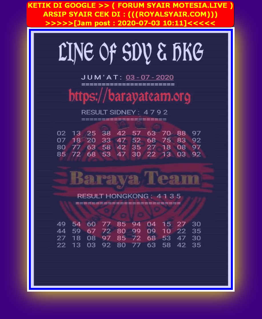 Kode syair Sydney Jumat 3 Juli 2020 99