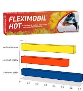 gel fleximobil hot pareri forum produse fiterman pharma