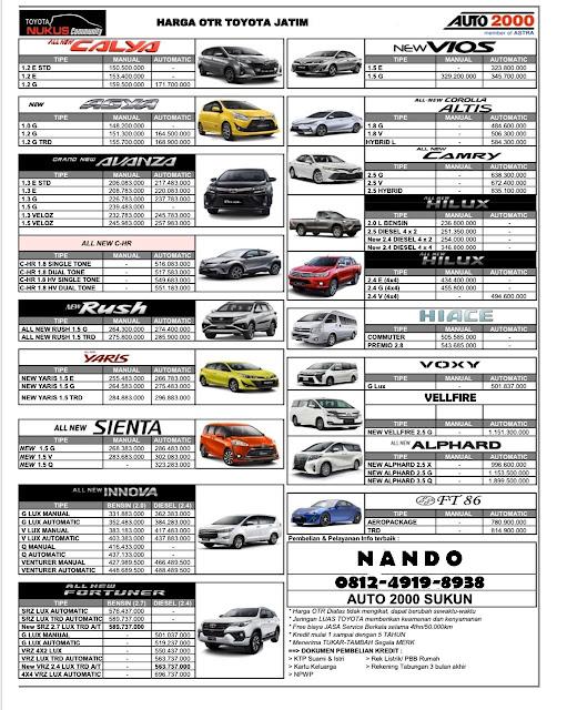 Daftar Harga mobil Toyota Bulan Februari 2020