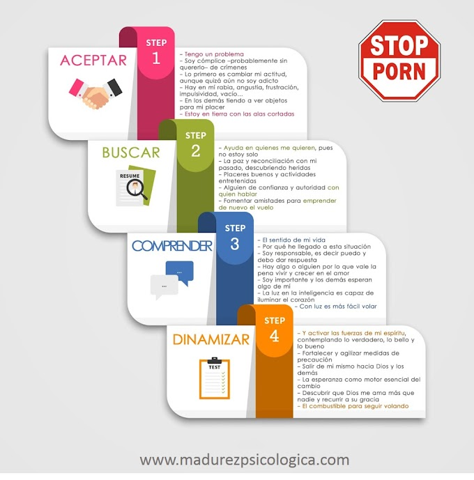 Infografía: Abandonar la pornografía en 4 pasos