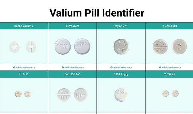 Valium Dosage Forms and Types of Valium Pills