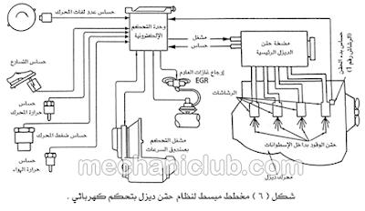 كتاب نظام حقن الوقود في محرك الديزل PDF