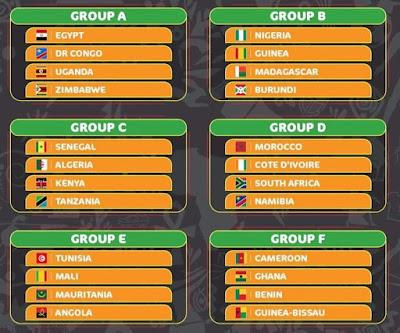 Groupes de la coupe d'Afrique des nations Égypte 2019