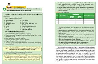 Aktivitas 4.1 Tabel 4.2 Mengidentifikasi Perbedaan Zat Dalam Benda Mati dan Makhluk