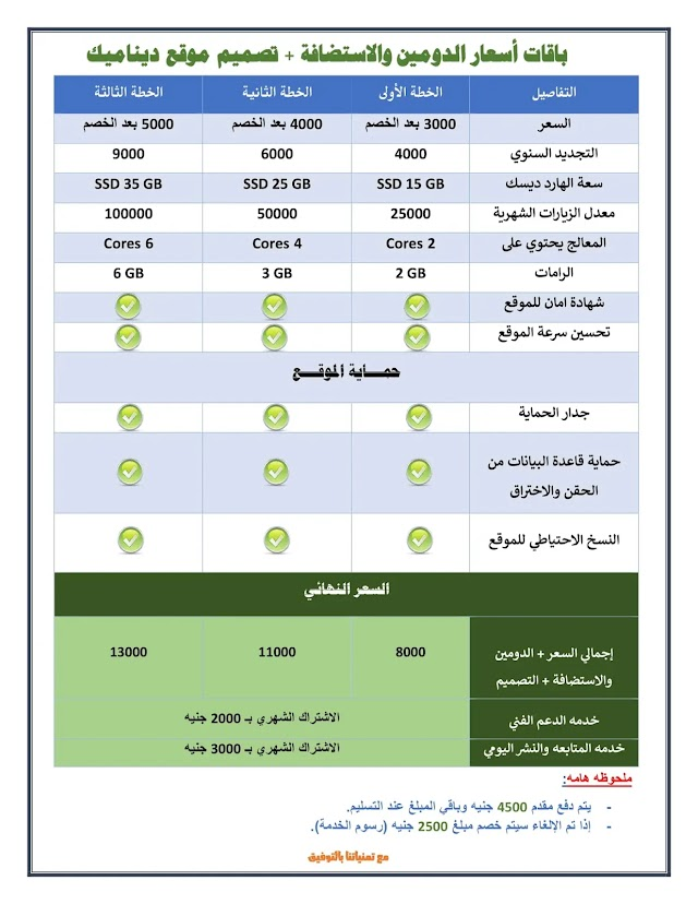 Price List Website dynamic