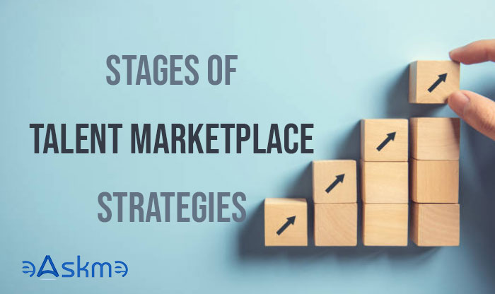 Three Stages of Talent Marketplace Strategies: eAskme