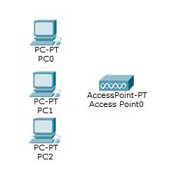 Cara Membuat Simulasi Jaringan Wireless Menggunakan Cisco Packet Tracer