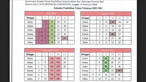 Kalender Pendidikan Tahun Pelajaran 2020/2021 Provinsi Bali