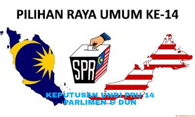 Keputusan Undi PRU 14 Parlimen dan DUN 2018
