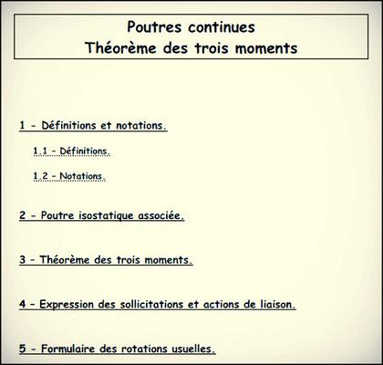 Théorème des trois moments - Poutres continues