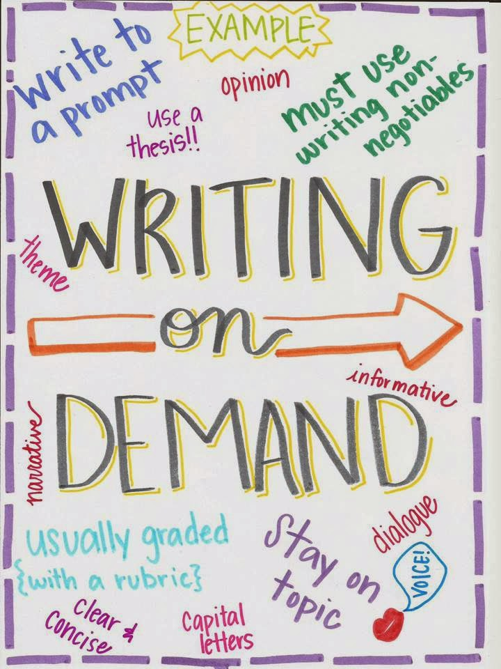 Writing_On_Demand_Anchor_Chart