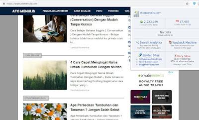 Alexa Rank Bengkak Akibat Tanpa Postingan Blog