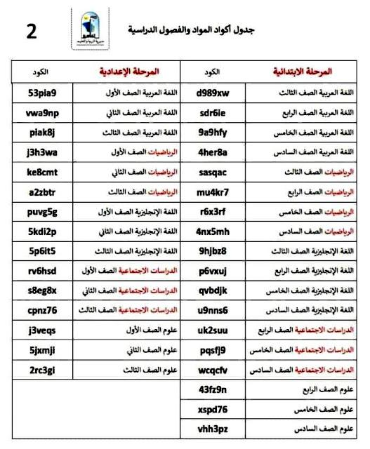 جدول اكواد المواد والفصول الدراسية الخاصة بها