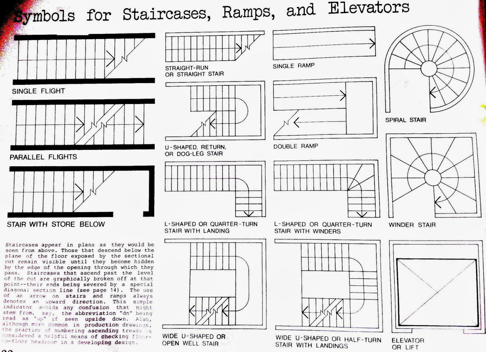 ARCHITECTURAL EXPRESSION IE 2013-2014: SOME TIPS THAT WILL