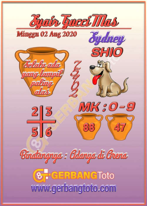 Kode syair Sydney Minggu 2 Agustus 2020 25