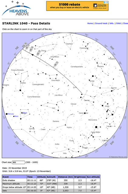Sky chart for the last of the Starlink constellation for November 23 in Orange County (Source: www.heavens-above.com)