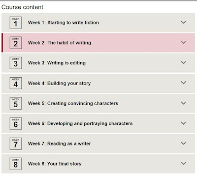 Start writing fiction: characters and stories Course Details