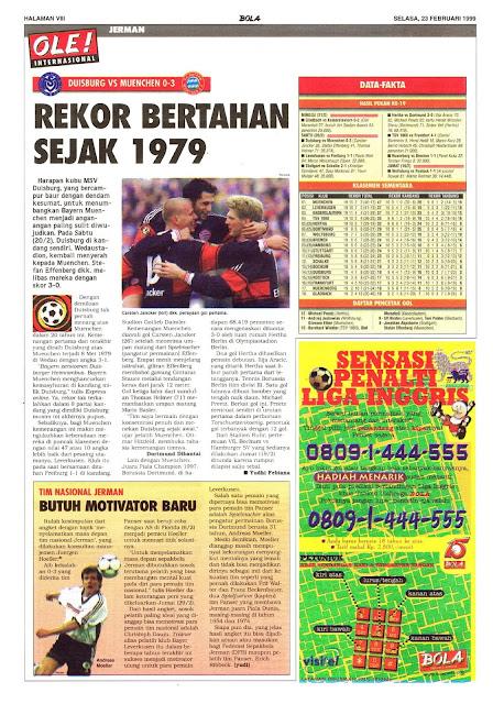 DUISBURG VS MUENCHEN 0-3 REKOR BERTAHAN SEJAK 1979