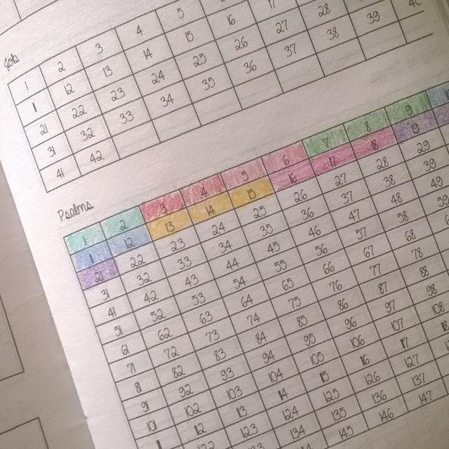 Bible reading chart for my fauxdori.