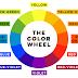 Menentukan Warna yang Tepat untuk Desain Kita
