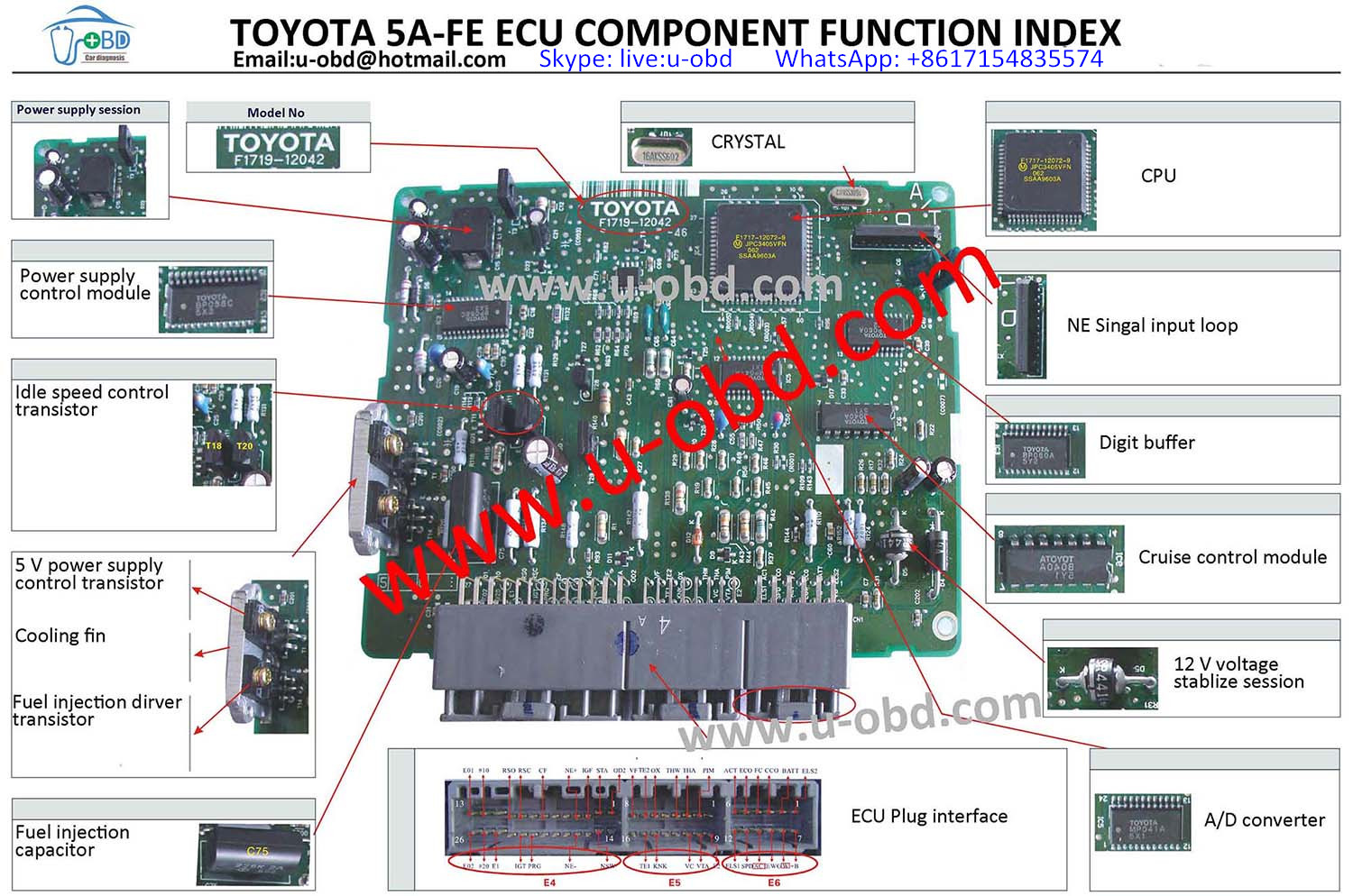 Ecu Components Diagnostic Devices  U0026 Locksmith Tools Supply