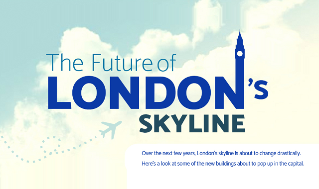 The Future Of London's Skyline