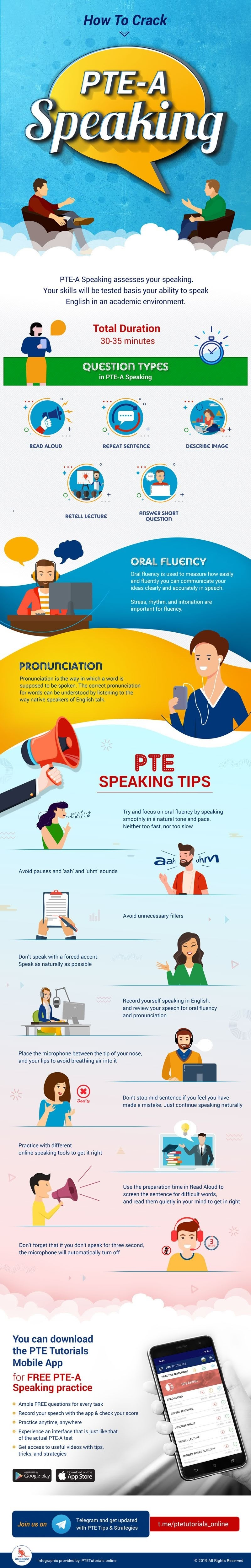 Know How to Crack PTE-A Speaking Like a Pro with PTE Tutorials! #infographic