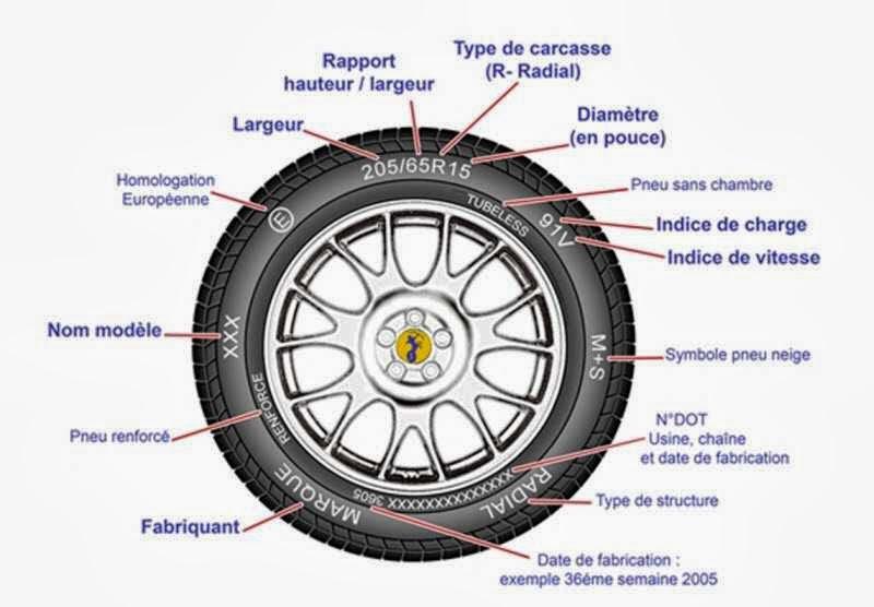 conseils pour savoir comment choisir les pneus de votre 4x4 voiture 4x4 7 places un guide. Black Bedroom Furniture Sets. Home Design Ideas