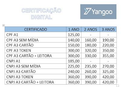 Preços certificados digitais yangoo
