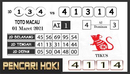 Prediksi Pencari Hoki Group Macau Senin 01 Maret 2021