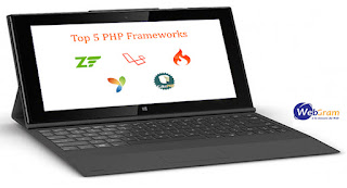 Afrique, Sénégal, Dakar, WEBGRAM, ingénierie logicielle, programmation, développement web, application, informatique : Le top 5 des frameworks PHP