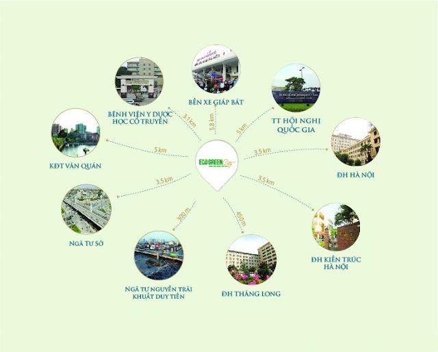 Chung cư Eco Green City Nguyễn Xiển