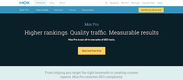 The Moz Pro service as an all-in-one tool for increasing your website ranking