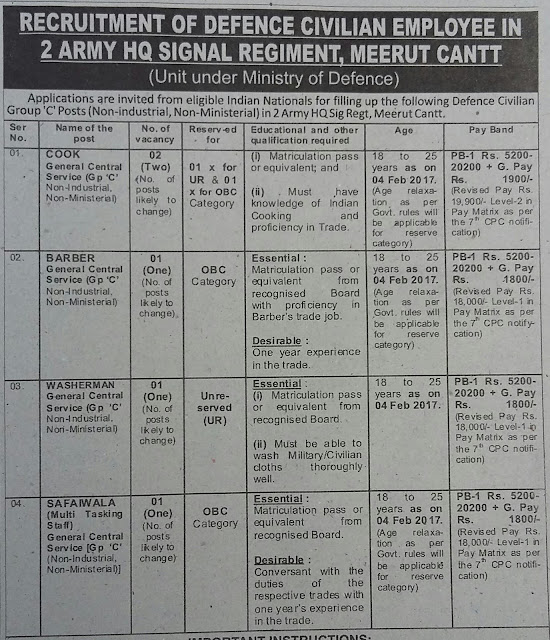Cantonment Board Meerut Cantt Recruitment