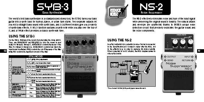 phoe aye guitar effects guide book. Black Bedroom Furniture Sets. Home Design Ideas