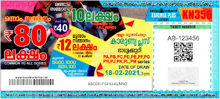 Kerala Lottery Results 18-02-2021 Karunya Plus KN-356 Lottery Result