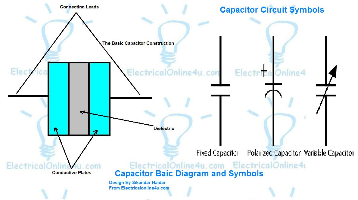 What U0026 39 S Capacitor And Construction