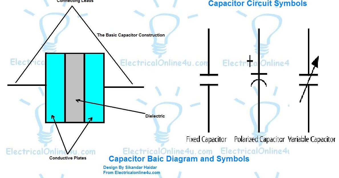 Wiring Diagram Capacitor Symbol : What s capacitor and construction symbol diagram