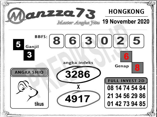 Prediksi Togel Manzza73 HK Kamis 19 November 2020