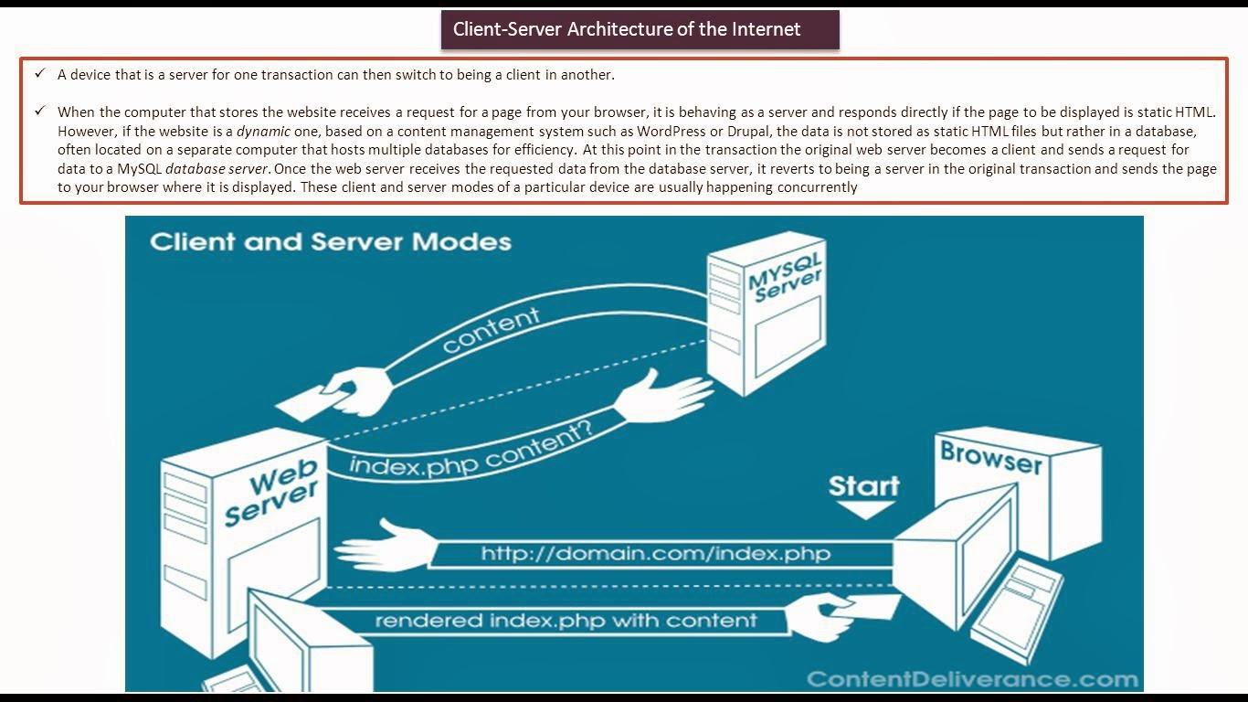 java 3 tier architecture diagram 1997 f250 fuse box client server estonia latvia