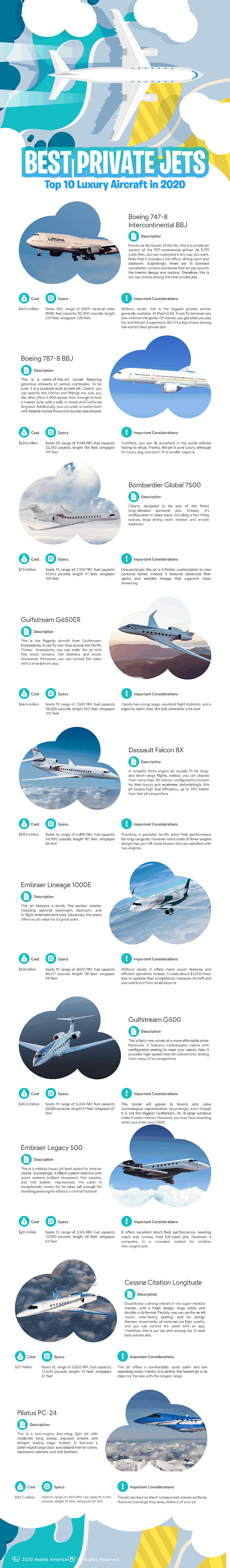 Top 10 Luxury Aircraft in 2020 #infographic